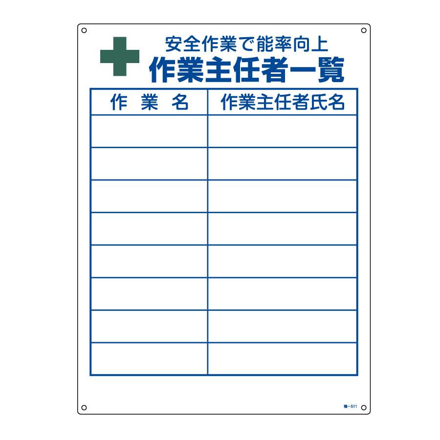 作業主任者の職務標識 職−511 049511
