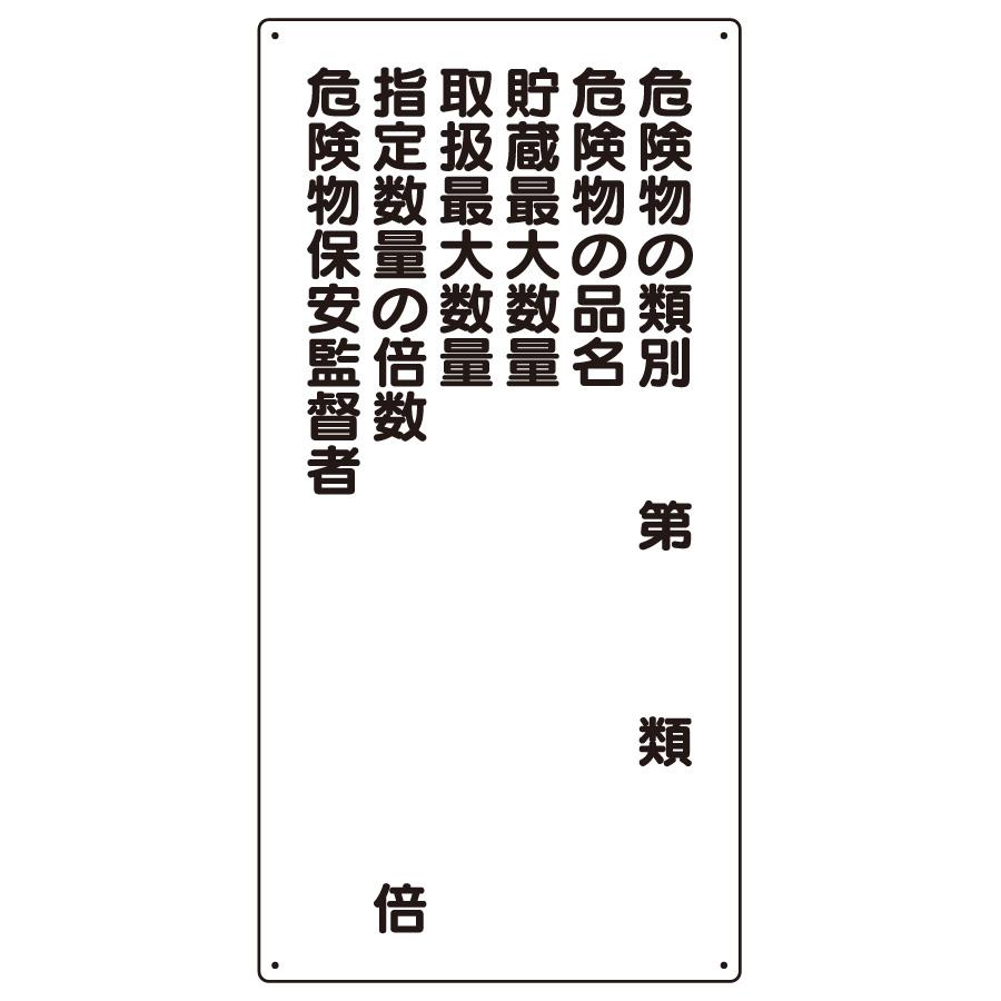 アルミ製危険物標識 危険物の類別 319−091
