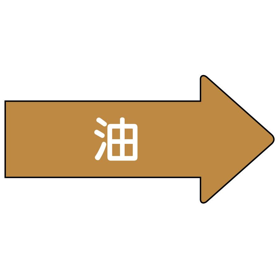 配管識別ステッカー AS−45M 右方向表示 油 中
