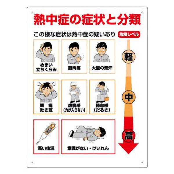 熱中対策 熱中症対策標識 HO−313 熱中症の症状と分類