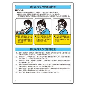 粉じん障害防止標識 309−03 防じんマスク着用方法