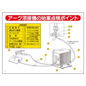 電気関係標識 325−14 アーク溶接機の始業点検ポイント