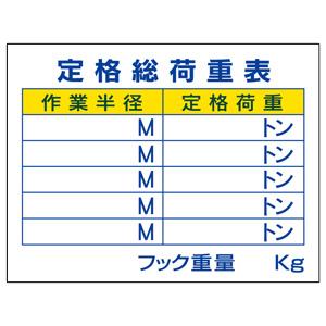 建設機械関係標識 326−10 定格総荷重表