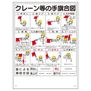 玉掛関係標識 327−30 クレーン等の手旗合図