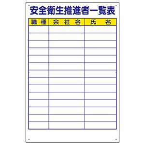 有資格者関係標識 355−07 安全衛生推進者一覧表
