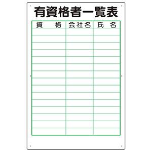 有資格者関係標識 355−15 有資格者一覧表