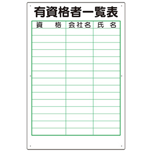 有資格者関係標識 355−16 有資格者一覧表