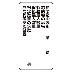 危険物標識 319−092 危険物の類別 マグネット製